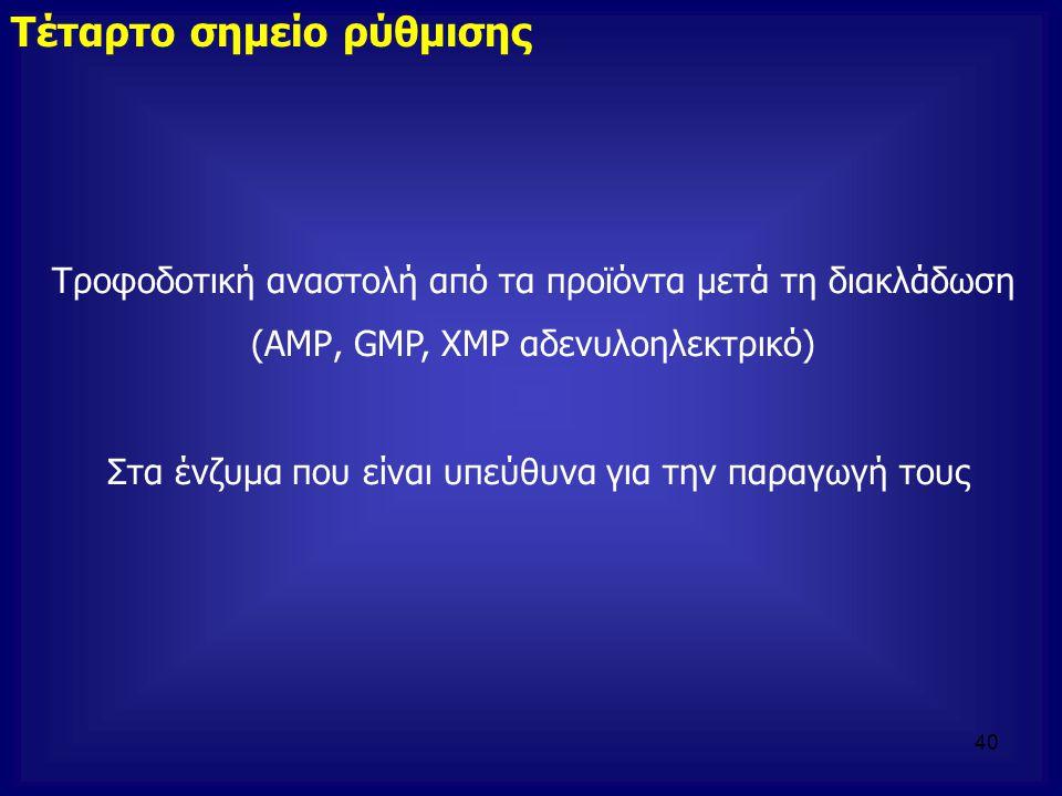 Τέταρτο σημείο ρύθμισης Τροφοδοτική αναστολή από τα προϊόντα μετά τη διακλάδωση (ΑΜΡ, GMP, ΧΜΡ αδενυλοηλεκτρικό) Στα ένζυμα που είναι υπεύθυνα για την