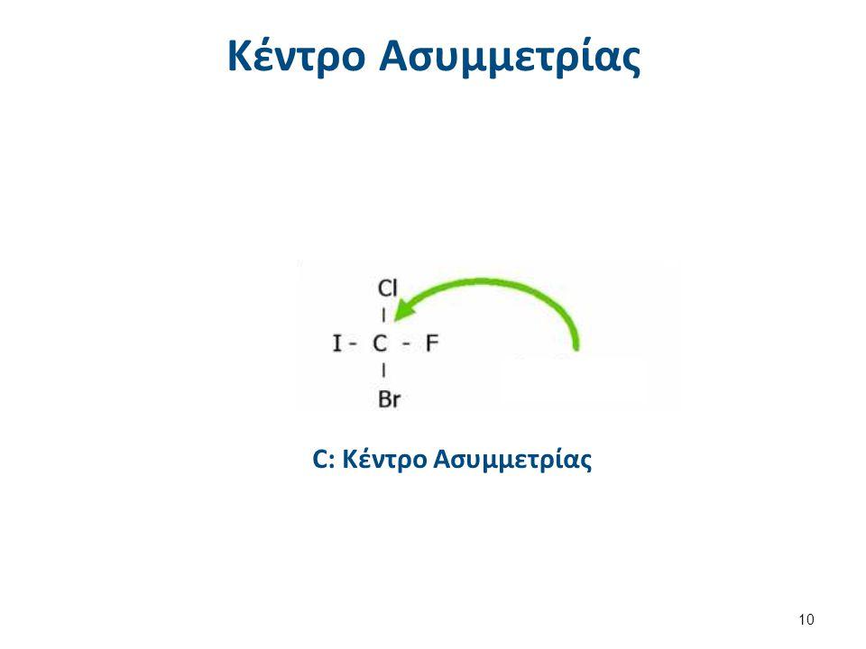 Κέντρο Ασυμμετρίας C: Κέντρο Ασυμμετρίας 10