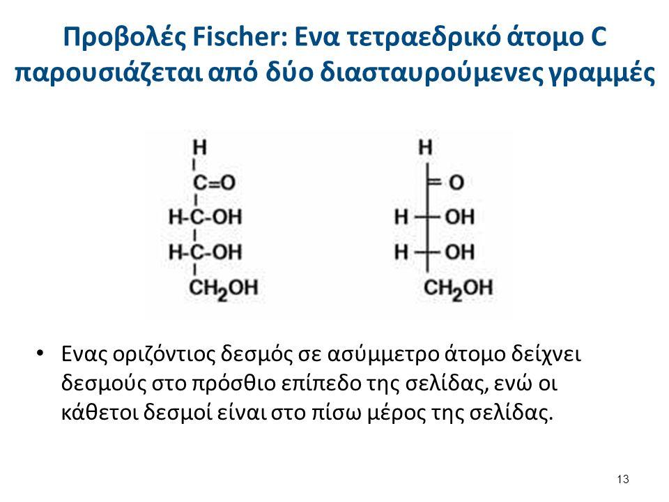 Προβολές Fischer: Ενα τετραεδρικό άτομο C παρουσιάζεται από δύο διασταυρούμενες γραμμές Ενας οριζόντιος δεσμός σε ασύμμετρο άτομο δείχνει δεσμούς στο