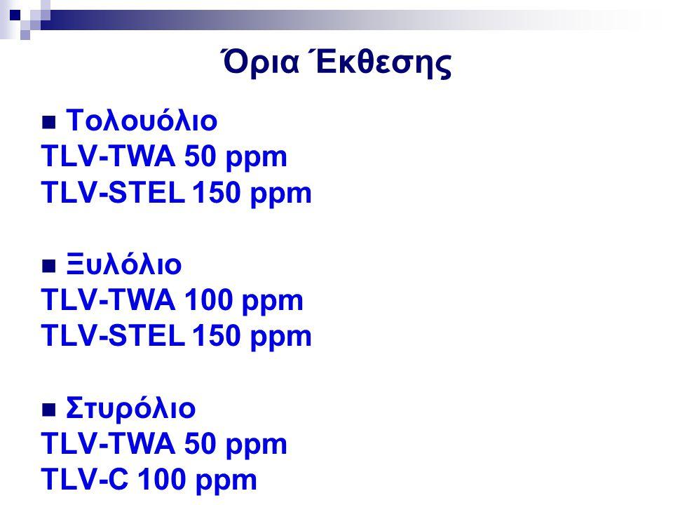 Όρια Έκθεσης Τολουόλιο TLV-TWA 50 ppm TLV-STEL 150 ppm Ξυλόλιο TLV-TWA 100 ppm TLV-STEL 150 ppm Στυρόλιο TLV-TWA 50 ppm TLV-C 100 ppm