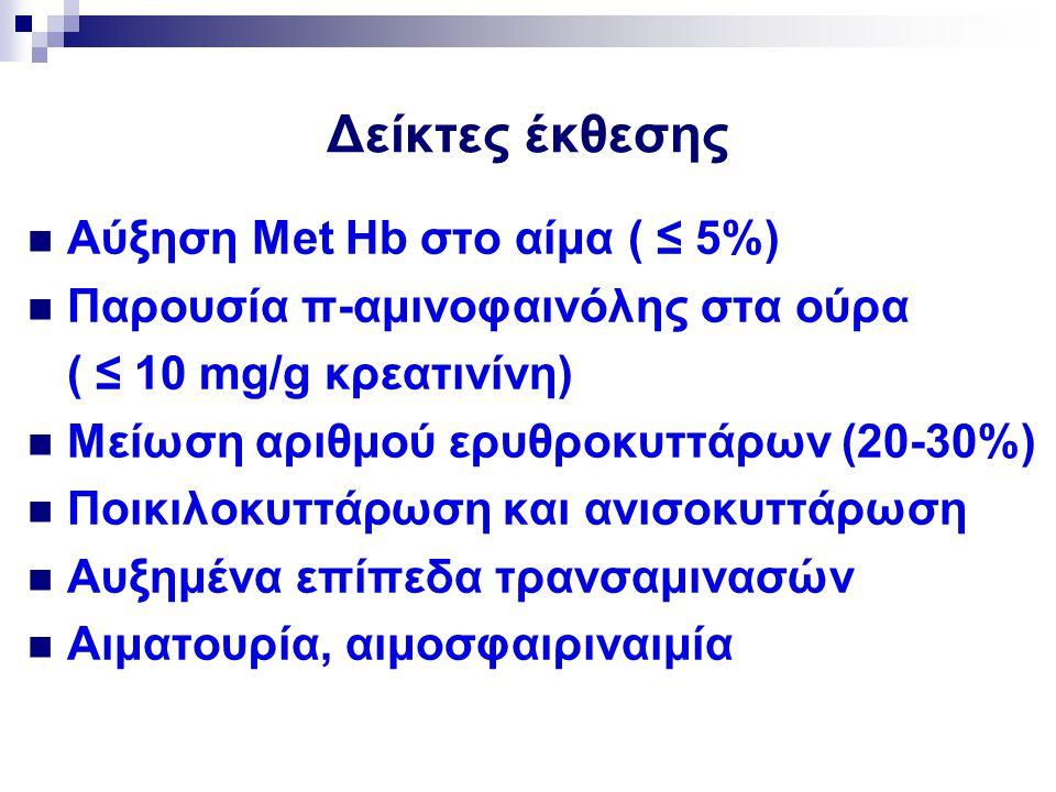 Δείκτες έκθεσης Αύξηση Met Hb στο αίμα ( ≤ 5%) Παρουσία π-αμινοφαινόλης στα ούρα ( ≤ 10 mg/g κρεατινίνη) Μείωση αριθμού ερυθροκυττάρων (20-30%) Ποικιλ