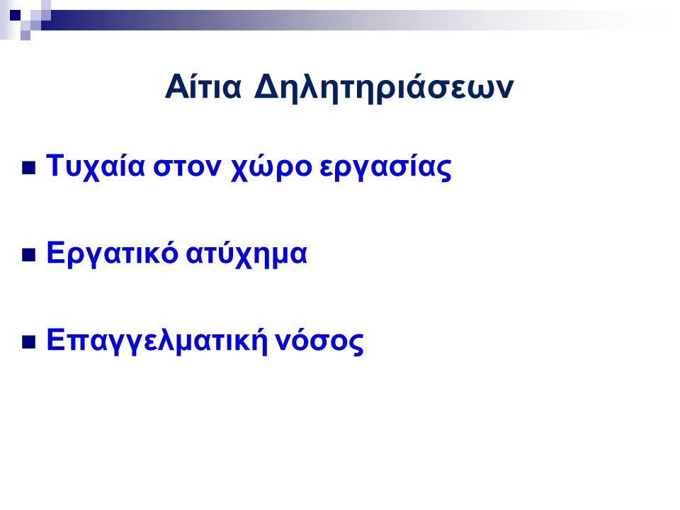 Εργαστηριακά ευρήματα Αιθυλενοχλωρίδιο αιματουρία, αύξηση τρανσαμινασών, αύξηση ουρίας και κρεατινίνης Τετραχλωράνθρακας αύξηση SGOT μέχρι 6000 U/ml (ΦΤ:10-33) αύξηση χολερυθρίνης αιματουρία και πρωτεΐνουρία, ολιγοουρία αύξηση ουρίας και κρεατινίνης διαταραχές στο ΗΚΓ, κοιλιακές πρόωρες συστολές