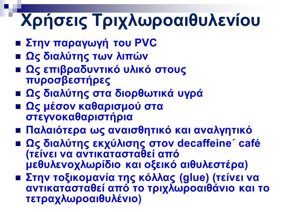Χρήσεις Τριχλωροαιθυλενίου Στην παραγωγή του PVC Ως διαλύτης των λιπών Ως επιβραδυντικό υλικό στους πυροσβεστήρες Ως διαλύτης στα διορθωτικά υγρά Ως μ