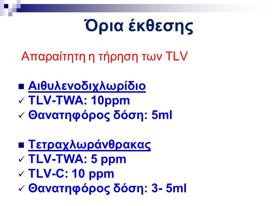 Όρια έκθεσης Απαραίτητη η τήρηση των TLV Αιθυλενοδιχλωρίδιο TLV-TWA: 10ppm Θανατηφόρος δόση: 5ml Τετραχλωράνθρακας TLV-TWA: 5 ppm TLV-C: 10 ppm Θανατη