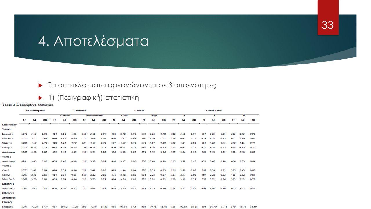 4. Αποτελέσματα  Τα αποτελέσματα οργανώνονται σε 3 υποενότητες  1) (Περιγραφική) στατιστική 33