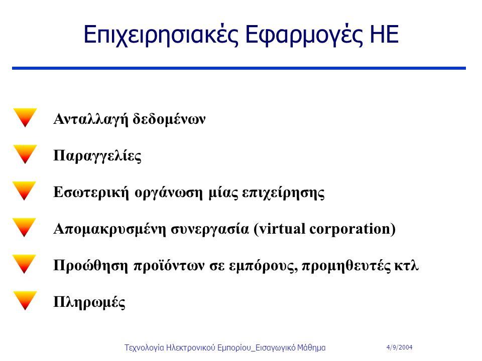 4/9/2004 Τεχνολογία Ηλεκτρονικού Εμπορίου_Εισαγωγικό Μάθημα Επιχειρησιακές Εφαρμογές ΗΕ Ανταλλαγή δεδομένων Παραγγελίες Εσωτερική οργάνωση μίας επιχεί