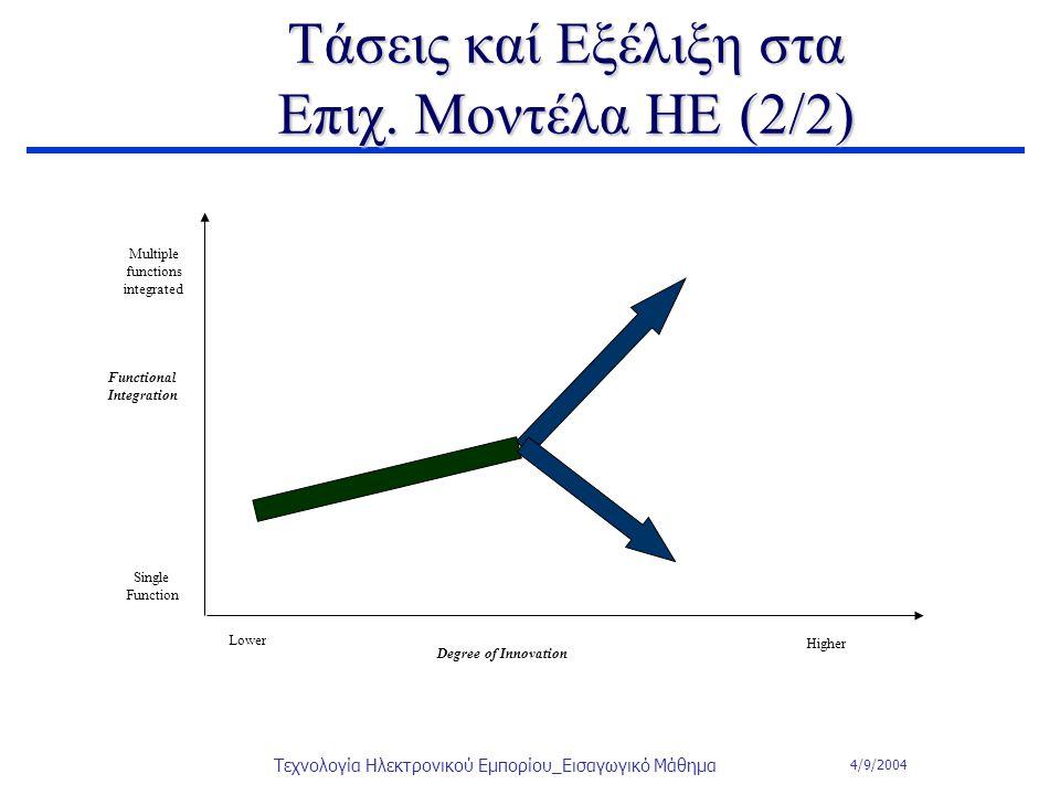 4/9/2004 Τεχνολογία Ηλεκτρονικού Εμπορίου_Εισαγωγικό Μάθημα Τάσεις καί Εξέλιξη στα Επιχ. Μοντέλα ΗΕ (2/2) Degree of Innovation Lower Higher Functional
