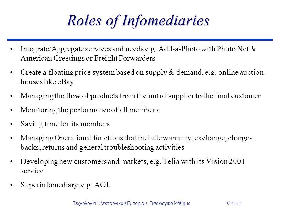 4/9/2004 Τεχνολογία Ηλεκτρονικού Εμπορίου_Εισαγωγικό Μάθημα Roles of Infomediaries Integrate/Aggregate services and needs e.g. Add-a-Photo with Photo