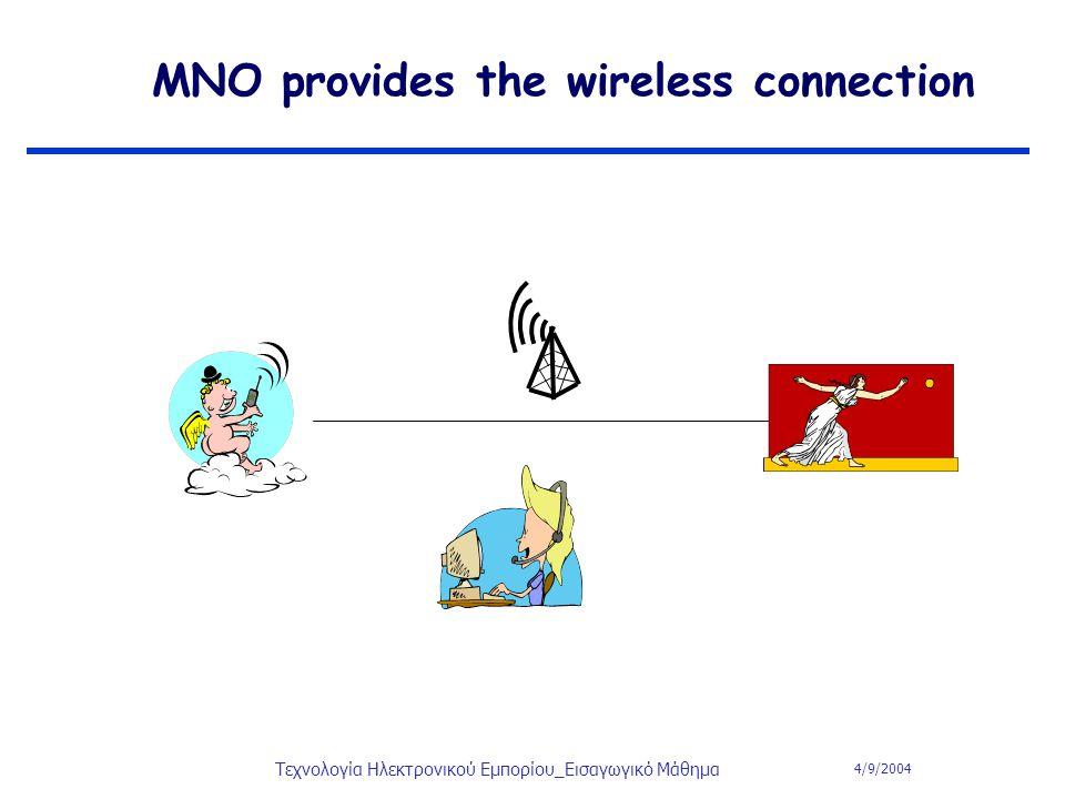 4/9/2004 Τεχνολογία Ηλεκτρονικού Εμπορίου_Εισαγωγικό Μάθημα MNO provides the wireless connection