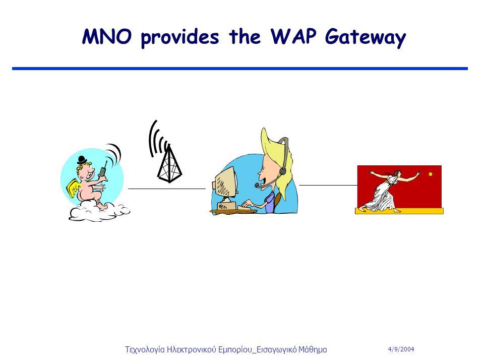 4/9/2004 Τεχνολογία Ηλεκτρονικού Εμπορίου_Εισαγωγικό Μάθημα MNO provides the WAP Gateway
