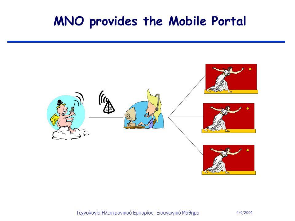 4/9/2004 Τεχνολογία Ηλεκτρονικού Εμπορίου_Εισαγωγικό Μάθημα MNO provides the Mobile Portal