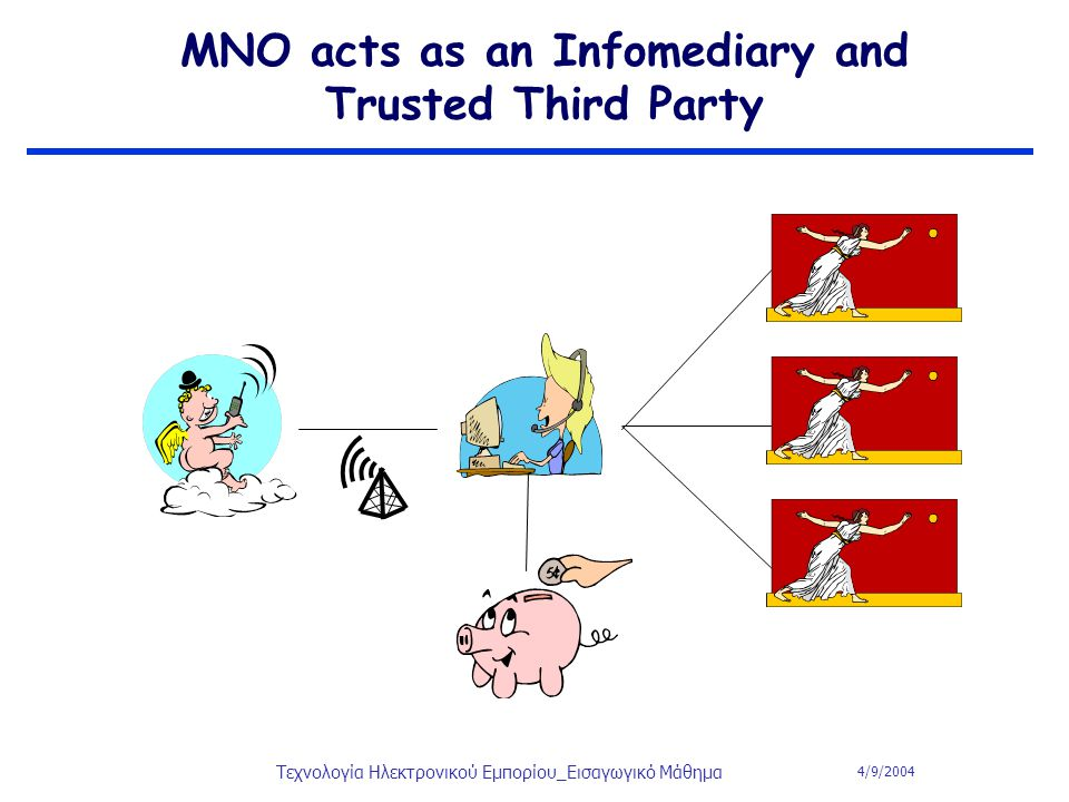 4/9/2004 Τεχνολογία Ηλεκτρονικού Εμπορίου_Εισαγωγικό Μάθημα MNO acts as an Infomediary and Trusted Third Party