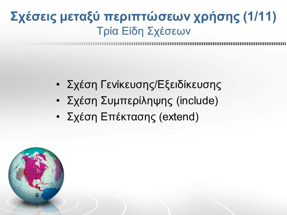 Σχέσεις μεταξύ περιπτώσεων χρήσης (1/11) Τρία Είδη Σχέσεων Σχέση Γενίκευσης/Εξειδίκευσης Σχέση Συμπερίληψης (include) Σχέση Επέκτασης (extend)