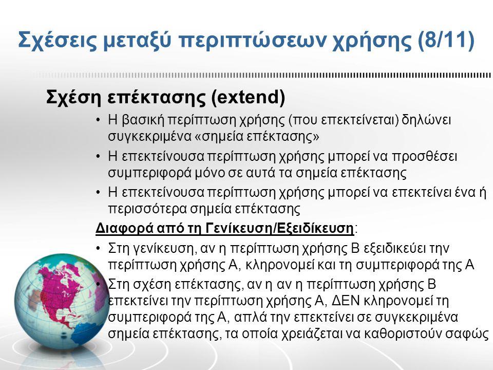 Σχέσεις μεταξύ περιπτώσεων χρήσης (8/11) Σχέση επέκτασης (extend) Η βασική περίπτωση χρήσης (που επεκτείνεται) δηλώνει συγκεκριμένα «σημεία επέκτασης»
