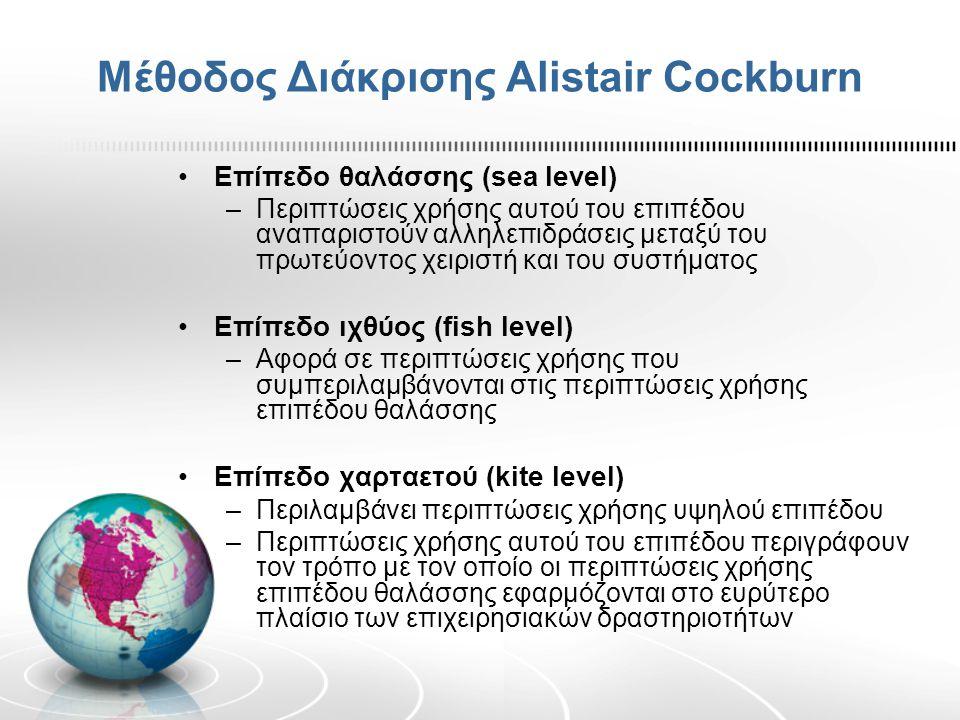 Μέθοδος Διάκρισης Alistair Cockburn Επίπεδο θαλάσσης (sea level) –Περιπτώσεις χρήσης αυτού του επιπέδου αναπαριστούν αλληλεπιδράσεις μεταξύ του πρωτεύ