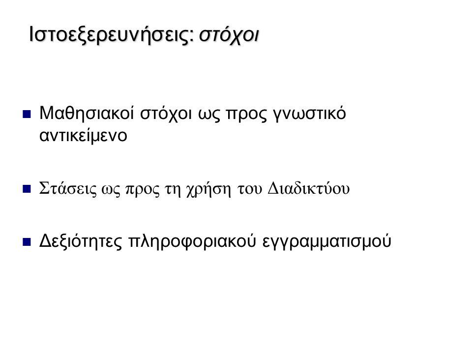 Δείγματα γραφής Δείγματα Ιστοεξερευνήσεων