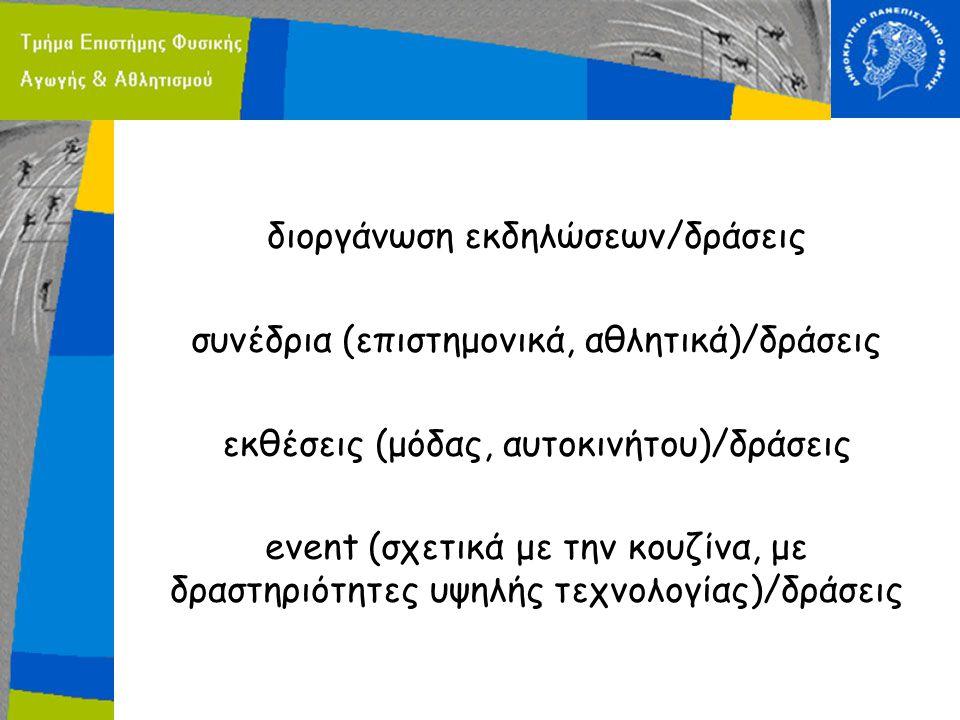 διοργάνωση εκδηλώσεων/δράσεις συνέδρια (επιστημονικά, αθλητικά)/δράσεις εκθέσεις (μόδας, αυτοκινήτου)/δράσεις event (σχετικά με την κουζίνα, με δραστηριότητες υψηλής τεχνολογίας)/δράσεις