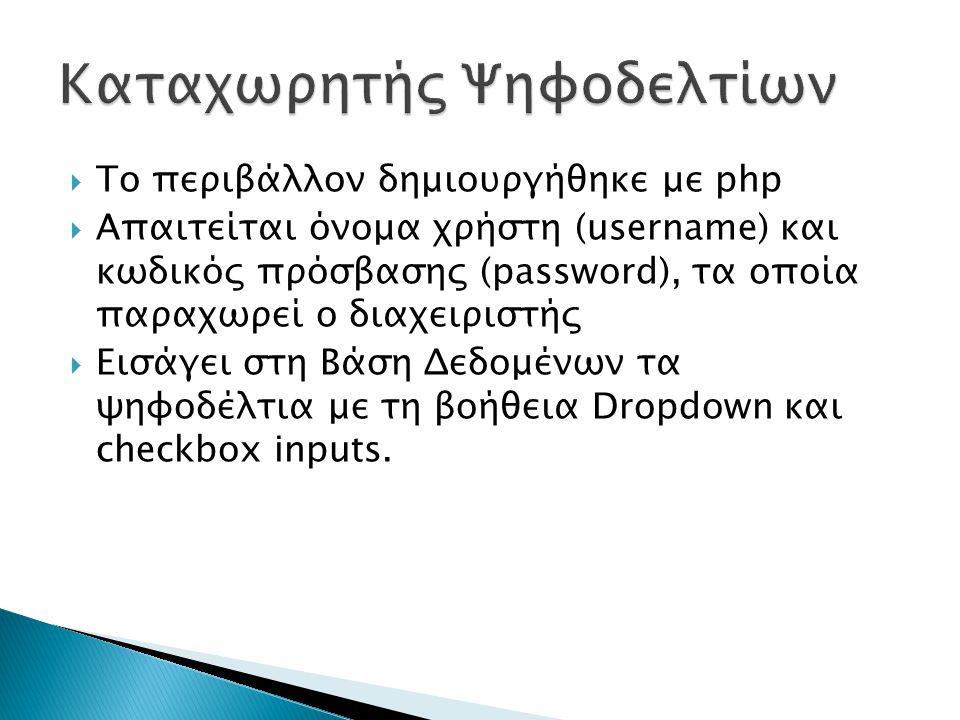  Το περιβάλλον δημιουργήθηκε με php  Απαιτείται όνομα χρήστη (username) και κωδικός πρόσβασης (password), τα οποία παραχωρεί ο διαχειριστής  Εισάγει στη Βάση Δεδομένων τα ψηφοδέλτια με τη βοήθεια Dropdown και checkbox inputs.