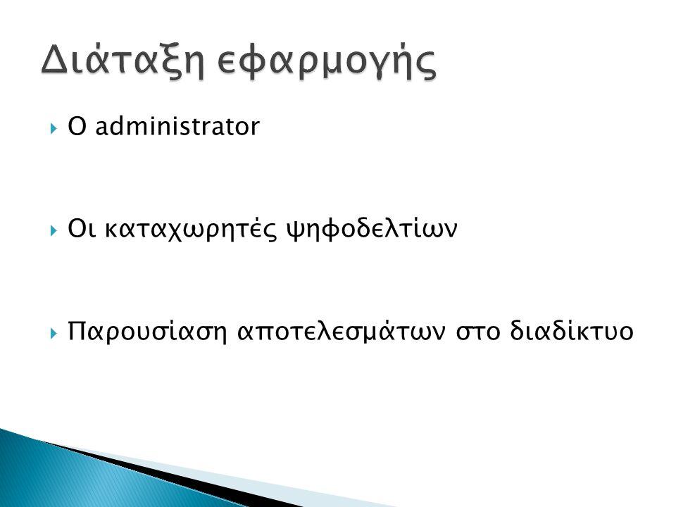  Ο administrator  Οι καταχωρητές ψηφοδελτίων  Παρουσίαση αποτελεσμάτων στο διαδίκτυο