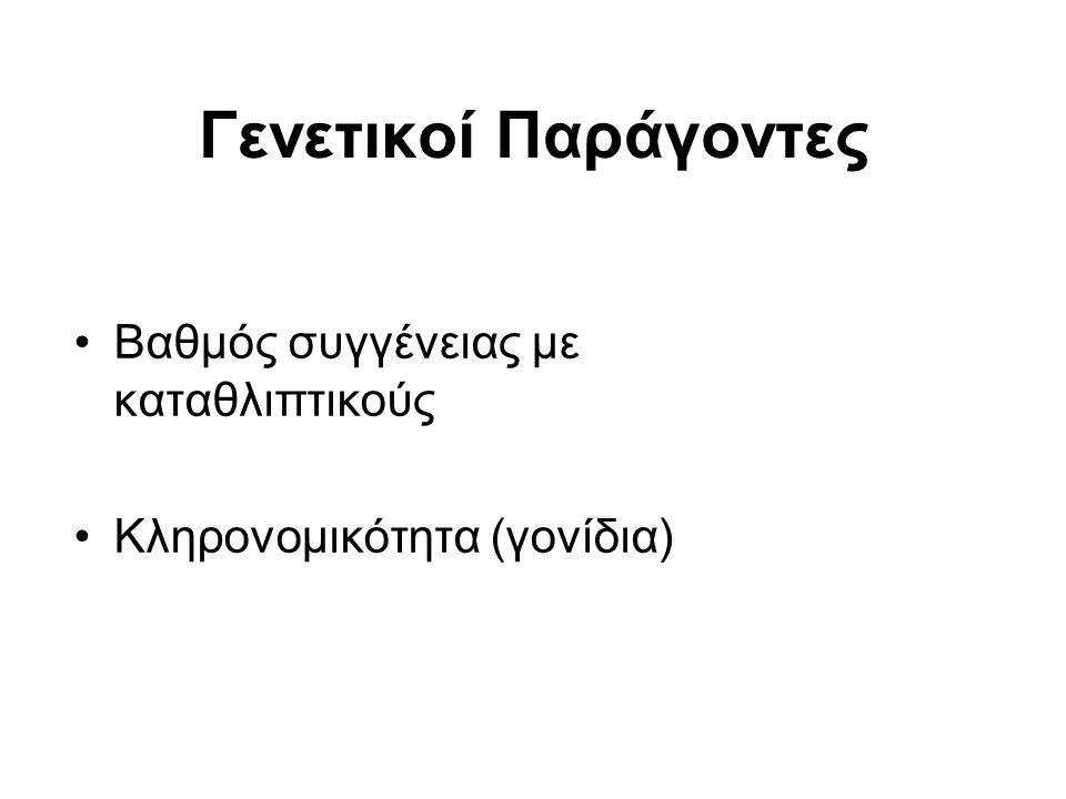 Βιολογικοί Παράγοντες Νευροδιαβιβαστές (βιοχημικές ουσίες, μέσω των οποίων επικοινωνούν τα νευρικά κύτταρα του εγκεφάλου, σεροτονίνη και νοραδρεναλίνη) Μερικές μη ψυχιατρικές νόσοι του Κεντρικού Νευρικού Συστήματος, ενδοκρινικές διαταραχές, λοιμώδη και αυτοάνοσα νοσήματα, αναιμίες, εξαρτησιογόνες ουσίες καθώς και όγκοι του γαστρεντερικού συστήματος