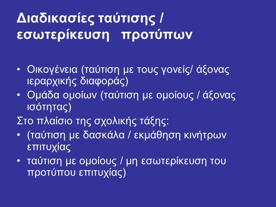 Διαδικασίες ταύτισης / εσωτερίκευση προτύπων Οικογένεια (ταύτιση με τους γονείς/ άξονας ιεραρχικής διαφοράς) Ομάδα ομοίων (ταύτιση με ομοίους / άξονας ισότητας) Στο πλαίσιο της σχολικής τάξης: (ταύτιση με δασκάλα / εκμάθηση κινήτρων επιτυχίας ταύτιση με ομοίους / μη εσωτερίκευση του προτύπου επιτυχίας)