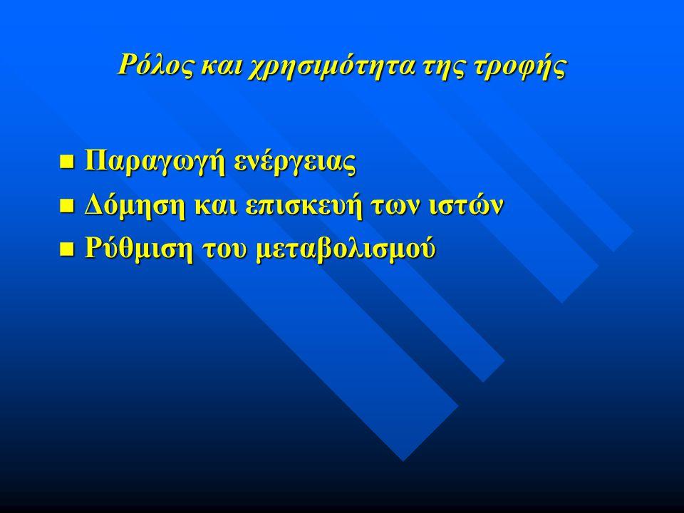 ΠΡΟΣΛΗΨΗ ΥΔΑΤΑΝΘΡΑΚΩΝ ΠΡΙΝ ΤΗΝ ΑΣΚΗΣΗ n Η χρησιμότητά της εξαρτάται από: 1.