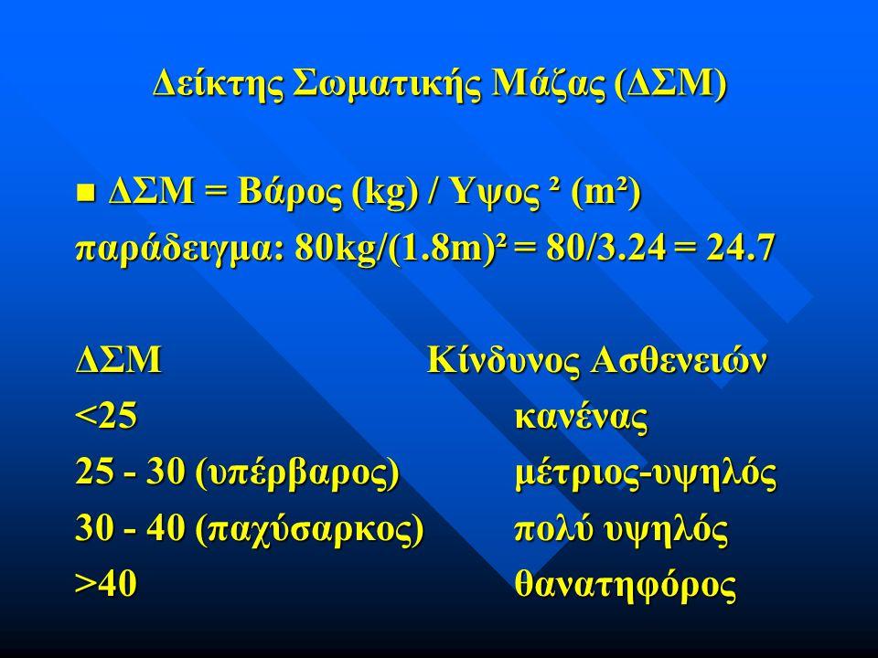 Δείκτης Σωματικής Μάζας (ΔΣΜ) n ΔΣΜ = Βάρος (kg) / Υψος ² (m²) παράδειγμα: 80kg/(1.8m)² = 80/3.24 = 24.7 ΔΣΜΚίνδυνος Ασθενειών <25κανένας 25 - 30 (υπέ