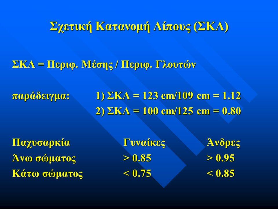 Σχετική Κατανομή Λίπους (ΣΚΛ) ΣΚΛ = Περιφ. Μέσης / Περιφ. Γλουτών παράδειγμα: 1) ΣΚΛ = 123 cm/109 cm = 1.12 2) ΣΚΛ = 100 cm/125 cm = 0.80 ΠαχυσαρκίαΓυ