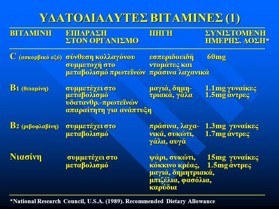 ΥΔΑΤΟΔΙΑΛΥΤΕΣ ΒΙΤΑΜΙΝΕΣ (1) ΒΙΤΑΜΙΝΗΕΠΙΔΡΑΣΗ ΠΗΓΗ ΣΥΝΙΣΤΟΜΕΝΗ ΣΤΟΝ ΟΡΓΑΝΙΣΜΟ ΗΜΕΡΗΣ. ΔΟΣΗ* C (ασκορβικό οξύ) σύνθεση κολλαγόνουεσπεριδοειδή 60mg συμμε