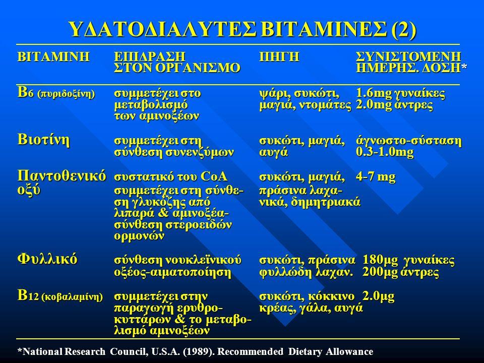 ΥΔΑΤΟΔΙΑΛΥΤΕΣ ΒΙΤΑΜΙΝΕΣ (2) ΒΙΤΑΜΙΝΗΕΠΙΔΡΑΣΗ ΠΗΓΗ ΣΥΝΙΣΤΟΜΕΝΗ ΣΤΟΝ ΟΡΓΑΝΙΣΜΟ ΗΜΕΡΗΣ. ΔΟΣΗ* Β 6 (πυριδοξίνη) συμμετέχει στοψάρι, συκώτι,1.6mg γυναίκες