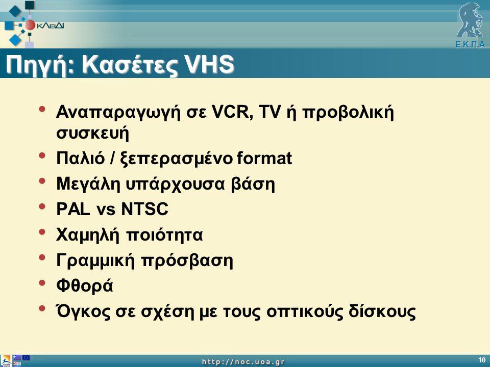 Ε.Κ.Π.Α 10 Πηγή: Κασέτες VHS Αναπαραγωγή σε VCR, TV ή προβολική συσκευή Παλιό / ξεπερασμένο format Μεγάλη υπάρχουσα βάση PAL vs NTSC Χαμηλή ποιότητα Γραμμική πρόσβαση Φθορά Όγκος σε σχέση με τους οπτικούς δίσκους