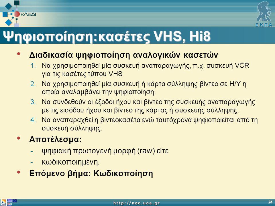 Ε.Κ.Π.Α 24 Ψηφιοποίηση:κασέτες VHS, Hi8 Διαδικασία ψηφιοποίηση αναλογικών κασετών 1.Να χρησιμοποιηθεί μία συσκευή αναπαραγωγής, π.χ. συσκευή VCR για τ