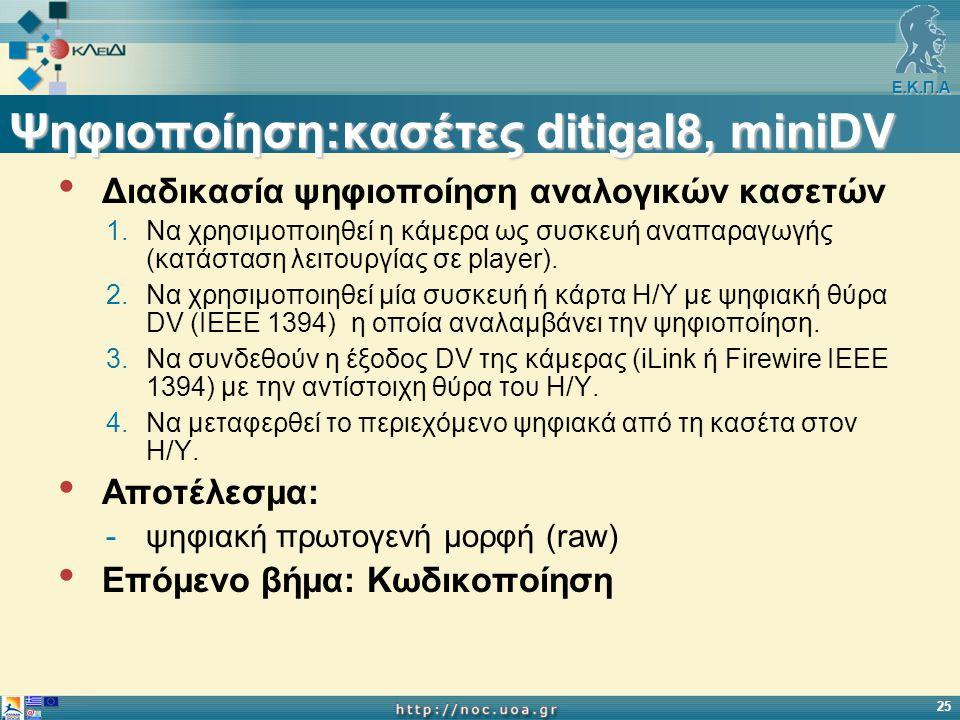 Ε.Κ.Π.Α 25 Ψηφιοποίηση:κασέτες ditigal8, miniDV Διαδικασία ψηφιοποίηση αναλογικών κασετών 1.Να χρησιμοποιηθεί η κάμερα ως συσκευή αναπαραγωγής (κατάσταση λειτουργίας σε player).