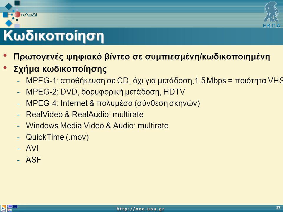 Ε.Κ.Π.Α 27 Κωδικοποίηση Πρωτογενές ψηφιακό βίντεο σε συμπιεσμένη/κωδικοποιημένη Σχήμα κωδικοποίησης -MPEG-1: αποθήκευση σε CD, όχι για μετάδοση,1.5 Mbps = ποιότητα VHS -MPEG-2: DVD, δορυφορική μετάδοση, HDTV -MPEG-4: Internet & πολυμέσα (σύνθεση σκηνών) -RealVideo & RealAudio: multirate -Windows Media Video & Audio: multirate -QuickTime (.mov) -AVI -ASF