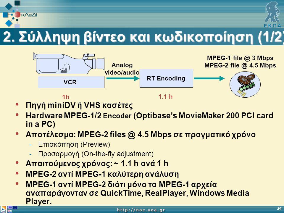 Ε.Κ.Π.Α 49 2. Σύλληψη βίντεο και κωδικοποίηση (1/2) Πηγή miniDV ή VHS κασέτες Hardware MPEG-1/2 Encoder (Optibase's MovieMaker 200 PCI card in a PC) Α