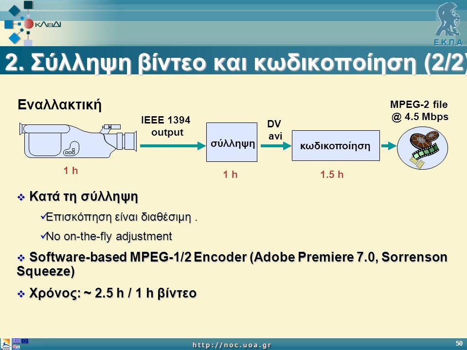 Ε.Κ.Π.Α 50 Εναλλακτική IEEE 1394 output σύλληψη κωδικοποίηση MPEG-2 file @ 4.5 Mbps DV avi  Κατά τη σύλληψη üΕπισκόπηση είναι διαθέσιμη.
