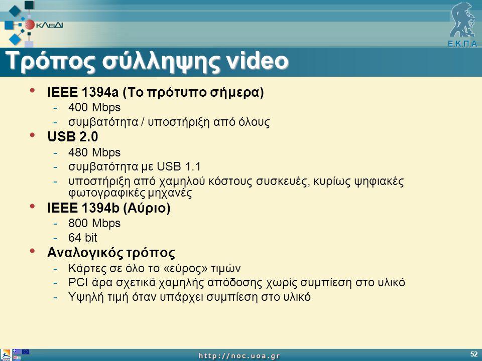 Ε.Κ.Π.Α 52 Τρόπος σύλληψης video IEEE 1394a (Το πρότυπο σήμερα) -400 Mbps -συμβατότητα / υποστήριξη από όλους USB 2.0 -480 Mbps -συμβατότητα με USB 1.1 -υποστήριξη από χαμηλού κόστους συσκευές, κυρίως ψηφιακές φωτογραφικές μηχανές IEEE 1394b (Αύριο) -800 Mbps -64 bit Αναλογικός τρόπος -Κάρτες σε όλο το «εύρος» τιμών -PCI άρα σχετικά χαμηλής απόδοσης χωρίς συμπίεση στο υλικό -Υψηλή τιμή όταν υπάρχει συμπίεση στο υλικό