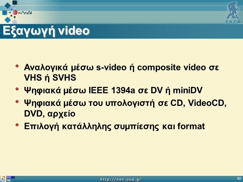 Ε.Κ.Π.Α 53 Εξαγωγή video Αναλογικά μέσω s-video ή composite video σε VHS ή SVHS Ψηφιακά μέσω IEEE 1394a σε DV ή miniDV Ψηφιακά μέσω του υπολογιστή σε CD, VideoCD, DVD, αρχείο Επιλογή κατάλληλης συμπίεσης και format