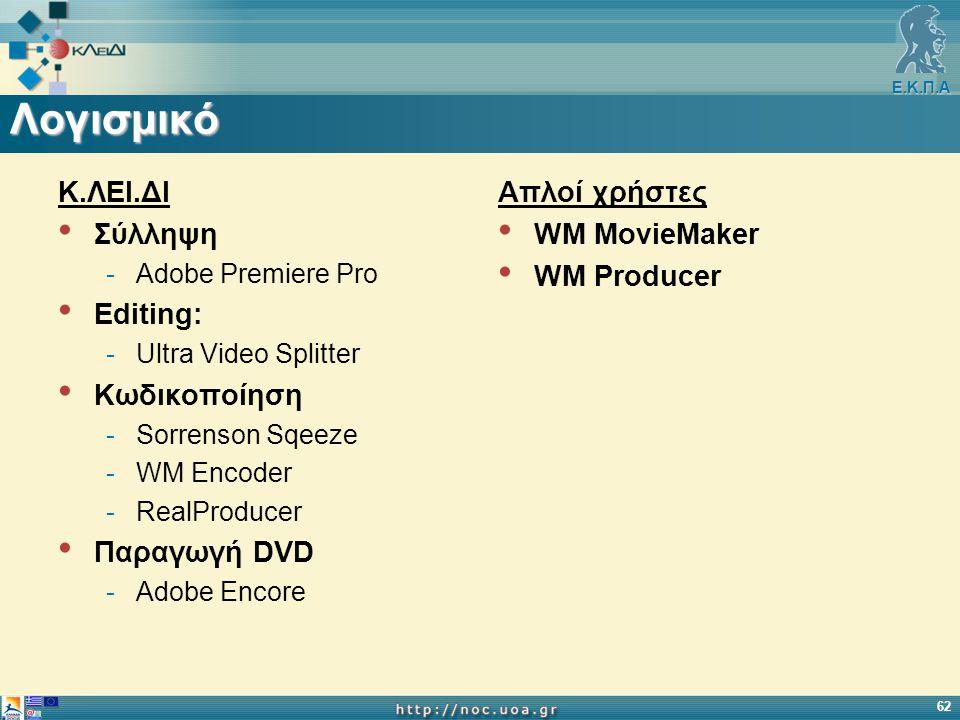 Ε.Κ.Π.Α 62 Λογισμικό Κ.ΛΕΙ.ΔΙ Σύλληψη -Adobe Premiere Pro Εditing: -Ultra Video Splitter Κωδικοποίηση -Sorrenson Sqeeze -WM Encoder -RealProducer Παραγωγή DVD -Adobe Encore Απλοί χρήστες WM MovieMaker WM Producer