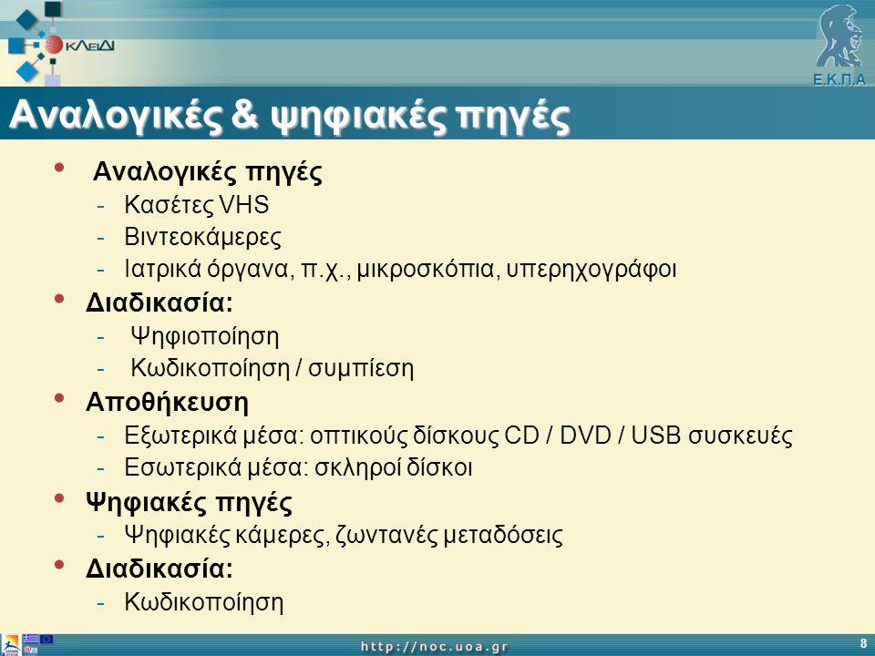 Ε.Κ.Π.Α 8 Αναλογικές & ψηφιακές πηγές Αναλογικές πηγές -Κασέτες VHS -Βιντεοκάμερες -Ιατρικά όργανα, π.χ., μικροσκόπια, υπερηχογράφοι Διαδικασία: - Ψηφιοποίηση - Κωδικοποίηση / συμπίεση Αποθήκευση -Εξωτερικά μέσα: οπτικούς δίσκους CD / DVD / USB συσκευές -Εσωτερικά μέσα: σκληροί δίσκοι Ψηφιακές πηγές -Ψηφιακές κάμερες, ζωντανές μεταδόσεις Διαδικασία: -Κωδικοποίηση