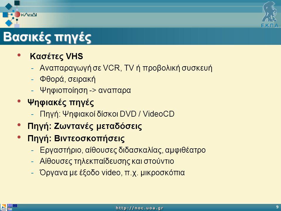 Ε.Κ.Π.Α 9 Βασικές πηγές Κασέτες VHS -Αναπαραγωγή σε VCR, TV ή προβολική συσκευή -Φθορά, σειρακή -Ψηφιοποίηση -> αναπαρα Ψηφιακές πηγές -Πηγή: Ψηφιακοί