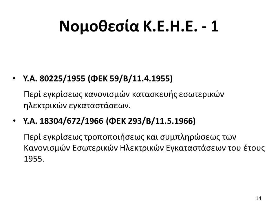 Νομοθεσία Κ.Ε.Η.Ε. - 1 Υ.Α. 80225/1955 (ΦΕΚ 59/Β/11.4.1955) Περί εγκρίσεως κανονισμών κατασκευής εσωτερικών ηλεκτρικών εγκαταστάσεων. Υ.Α. 18304/672/1
