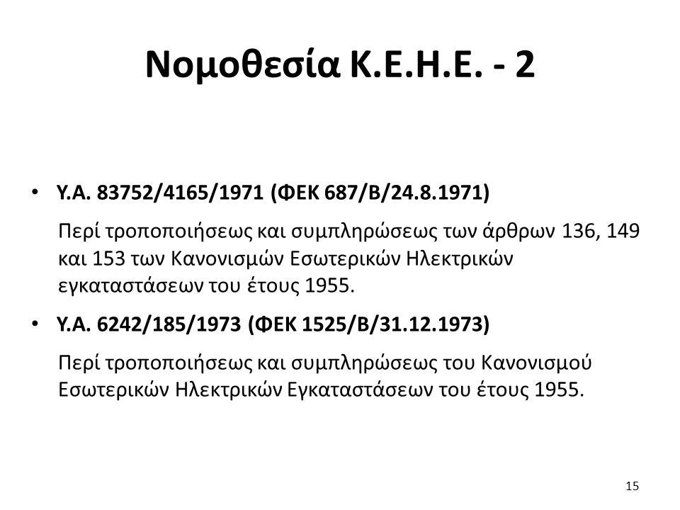 Νομοθεσία Κ.Ε.Η.Ε. - 2 Υ.Α. 83752/4165/1971 (ΦΕΚ 687/Β/24.8.1971) Περί τροποποιήσεως και συμπληρώσεως των άρθρων 136, 149 και 153 των Κανονισμών Εσωτε