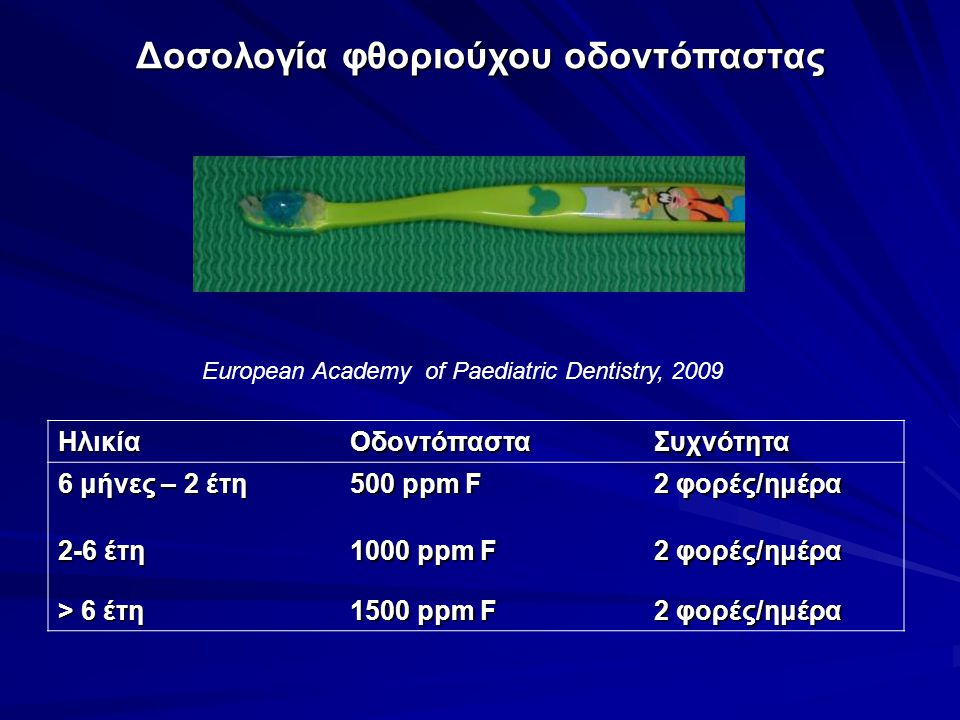ΗλικίαΟδοντόπασταΣυχνότητα 6 μήνες – 2 έτη 500 ppm F 2 φορές/ημέρα 2-6 έτη 1000 ppm F 2 φορές/ημέρα > 6 έτη 1500 ppm F 2 φορές/ημέρα Δοσολογία φθοριούχου οδοντόπαστας European Academy of Paediatric Dentistry, 2009