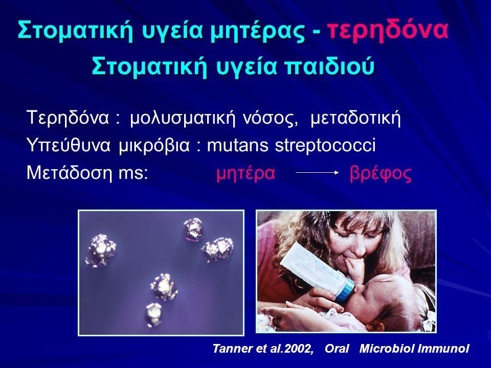 Στοματική υγεία μητέρας - Στοματική υγεία παιδιού Στοματική υγεία μητέρας - τερηδόνα Στοματική υγεία παιδιού Τερηδόνα : μολυσματική νόσος, μεταδοτική Υπεύθυνα μικρόβια : mutans streptococci Μετάδοση ms: μητέρα βρέφος Tanner et al.2002, Oral Microbiol Immunol
