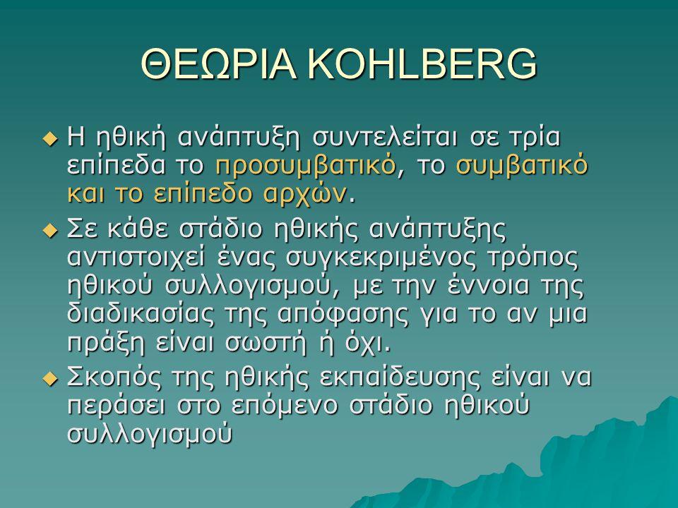 ΘΕΩΡΙΑ KOHLBERG  Η ηθική ανάπτυξη συντελείται σε τρία επίπεδα το προσυμβατικό, το συμβατικό και το επίπεδο αρχών.