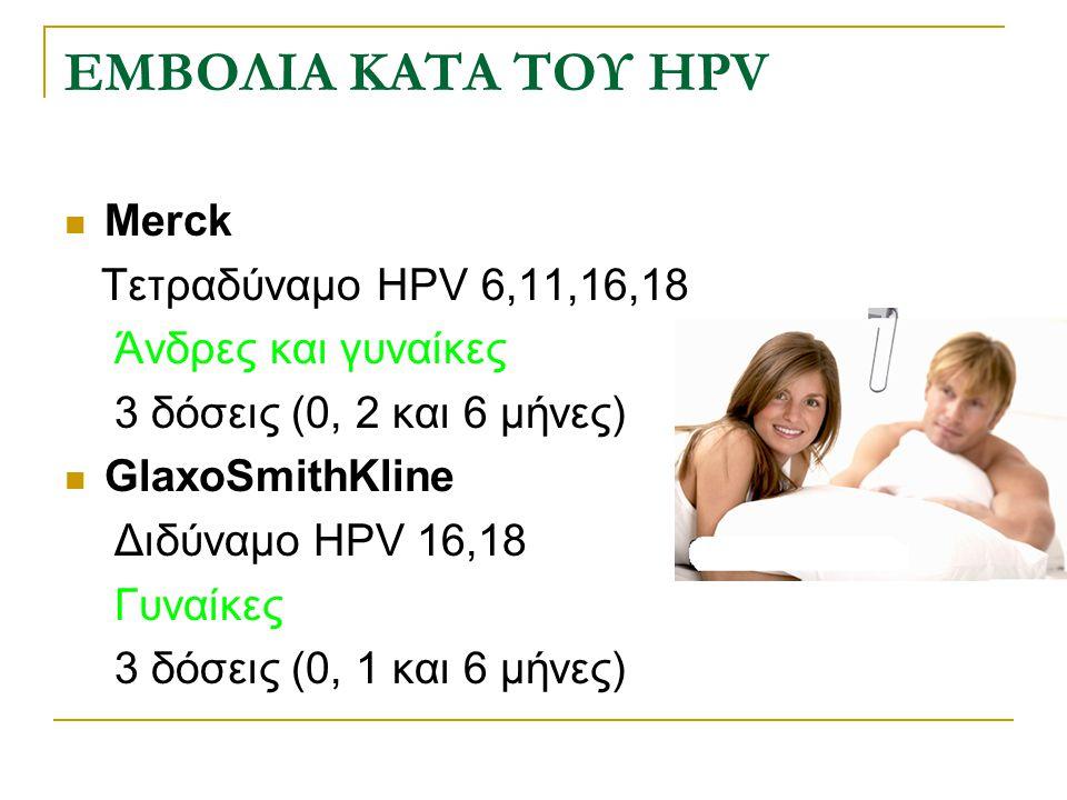 ΕΜΒΟΛΙΑ ΚΑΤΑ ΤΟΥ HPV Merck Τετραδύναμο HPV 6,11,16,18 Άνδρες και γυναίκες 3 δόσεις (0, 2 και 6 μήνες) GlaxoSmithKline Διδύναμο HPV 16,18 Γυναίκες 3 δό