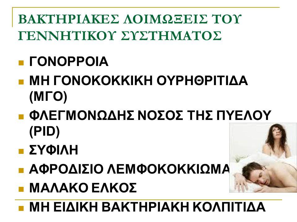 ΒΑΚΤΗΡΙΑΚΕΣ ΛΟΙΜΩΞΕΙΣ ΤΟΥ ΓΕΝΝΗΤΙΚΟΥ ΣΥΣΤΗΜΑΤΟΣ ΓΟΝΟΡΡΟΙΑ ΜΗ ΓΟΝΟΚΟΚΚΙΚΗ ΟΥΡΗΘΡΙΤΙΔΑ (ΜΓΟ) ΦΛΕΓΜΟΝΩΔΗΣ ΝΟΣΟΣ ΤΗΣ ΠΥΕΛΟΥ (PID) ΣΥΦΙΛΗ ΑΦΡΟΔΙΣΙΟ ΛΕΜΦΟΚΟ