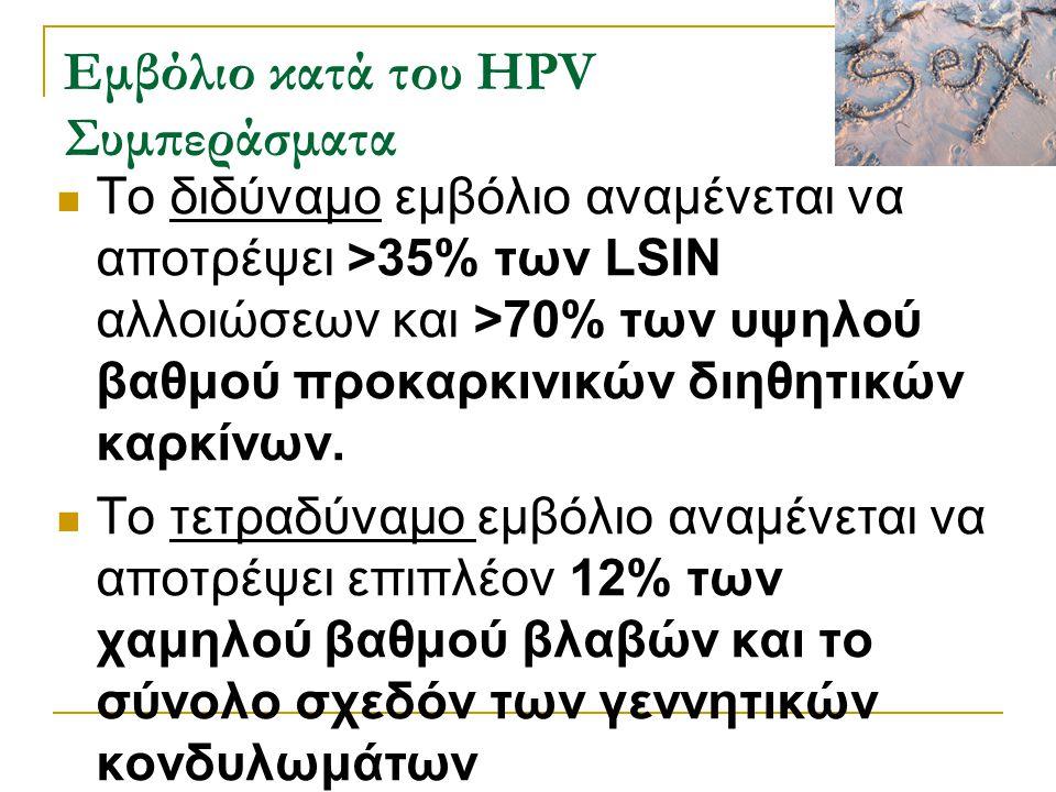 Εμβόλιο κατά του HPV Συμπεράσματα Το διδύναμο εμβόλιο αναμένεται να αποτρέψει >35% των LSIN αλλοιώσεων και >70% των υψηλού βαθμού προκαρκινικών διηθητ