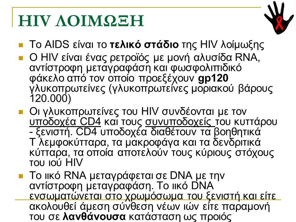 HIV ΛΟΙΜΩΞΗ Το AIDS είναι το τελικό στάδιο της HIV λοίμωξης Ο HIV είναι ένας ρετροϊός με μονή αλυσίδα RNA, αντίστροφη μεταγραφάση και φωσφολιπιδικό φά